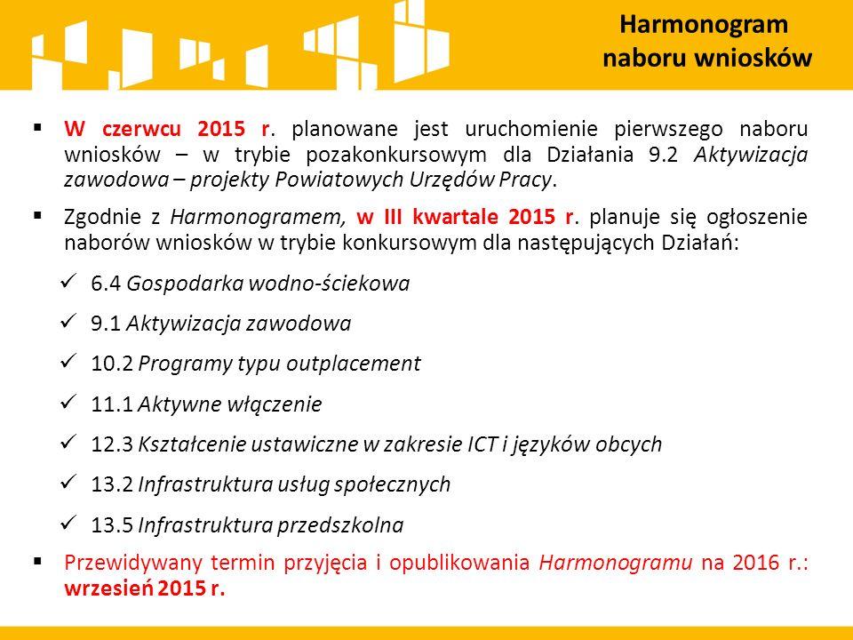 W czerwcu 2015 r. planowane jest uruchomienie pierwszego naboru wniosków – w trybie pozakonkursowym dla Działania 9.2 Aktywizacja zawodowa – projekt