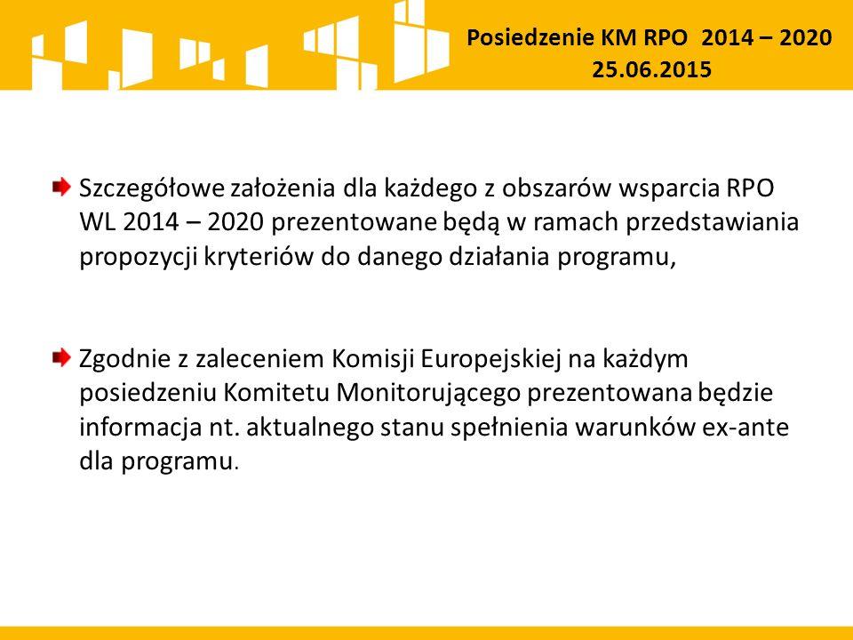 Szczegółowe założenia dla każdego z obszarów wsparcia RPO WL 2014 – 2020 prezentowane będą w ramach przedstawiania propozycji kryteriów do danego dzia