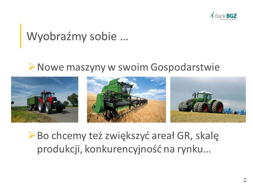 2 Wyobraźmy sobie …  Nowe maszyny w swoim Gospodarstwie  Bo chcemy też zwiększyć areał GR, skalę produkcji, konkurencyjność na rynku…