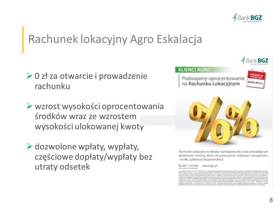 8 Rachunek lokacyjny Agro Eskalacja  0 zł za otwarcie i prowadzenie rachunku  wzrost wysokości oprocentowania środków wraz ze wzrostem wysokości ulokowanej kwoty  dozwolone wpłaty, wypłaty, częściowe dopłaty/wypłaty bez utraty odsetek