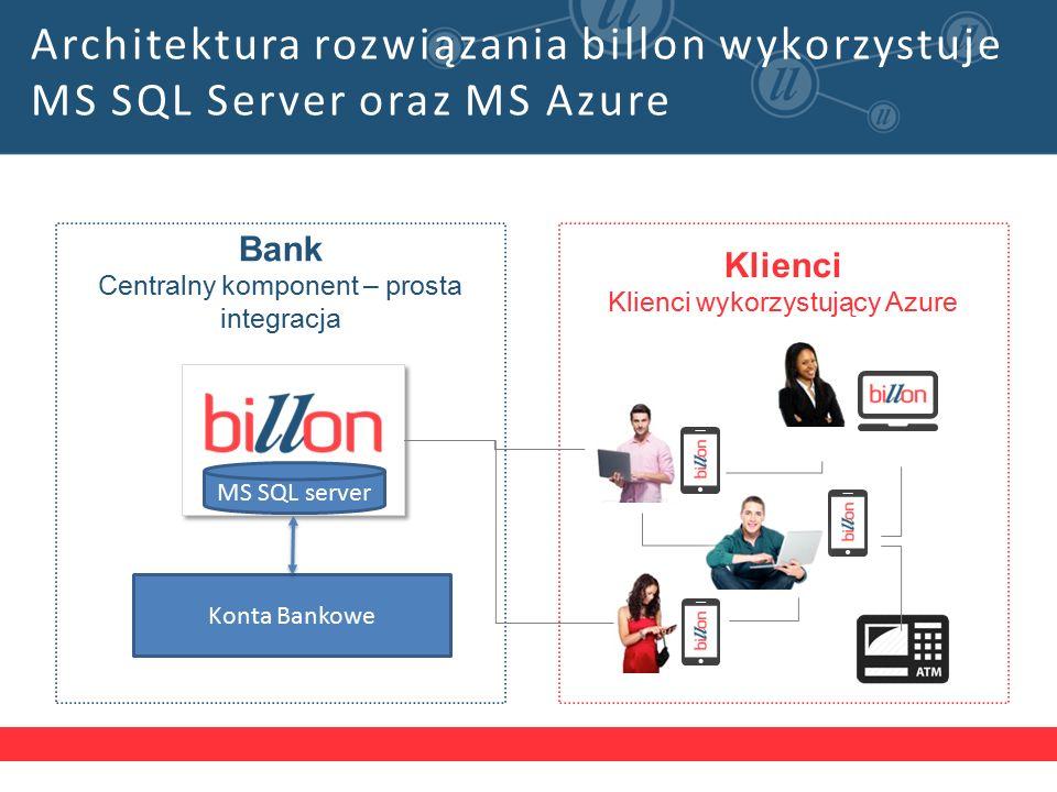 Klienci Klienci wykorzystujący Azure Bank Centralny komponent – prosta integracja Architektura rozwiązania billon wykorzystuje MS SQL Server oraz MS Azure 10 MS SQL server Konta Bankowe