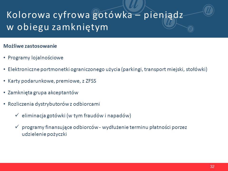 Możliwe zastosowanie Programy lojalnościowe Elektroniczne portmonetki ograniczonego użycia (parkingi, transport miejski, stołówki) Karty podarunkowe, premiowe, z ZFSS Zamknięta grupa akceptantów Rozliczenia dystrybutorów z odbiorcami eliminacja gotówki (w tym fraudów i napadów) programy finansujące odbiorców - wydłużenie terminu płatności porzez udzielenie pożyczki 32 Kolorowa cyfrowa gotówka – pieniądz w obiegu zamkniętym