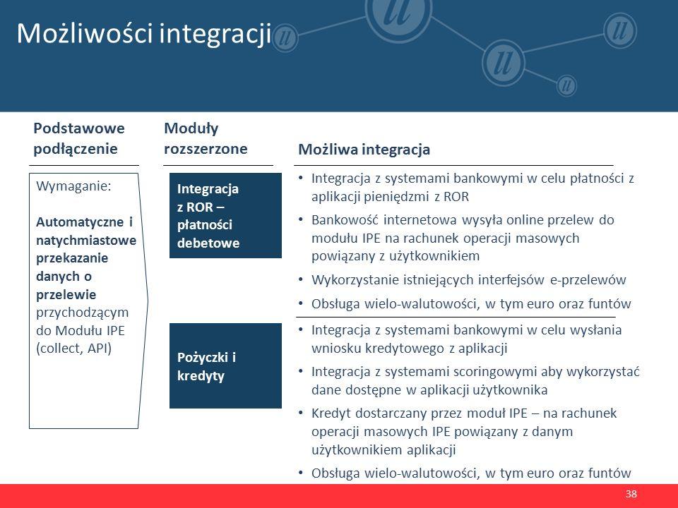38 Możliwości integracji Podstawowe podłączenie Moduły rozszerzone Możliwa integracja Wymaganie: Automatyczne i natychmiastowe przekazanie danych o przelewie przychodzącym do Modułu IPE (collect, API) Integracja z ROR – płatności debetowe Pożyczki i kredyty Integracja z systemami bankowymi w celu płatności z aplikacji pieniędzmi z ROR Bankowość internetowa wysyła online przelew do modułu IPE na rachunek operacji masowych powiązany z użytkownikiem Wykorzystanie istniejących interfejsów e-przelewów Obsługa wielo-walutowości, w tym euro oraz funtów Integracja z systemami bankowymi w celu wysłania wniosku kredytowego z aplikacji Integracja z systemami scoringowymi aby wykorzystać dane dostępne w aplikacji użytkownika Kredyt dostarczany przez moduł IPE – na rachunek operacji masowych IPE powiązany z danym użytkownikiem aplikacji Obsługa wielo-walutowości, w tym euro oraz funtów