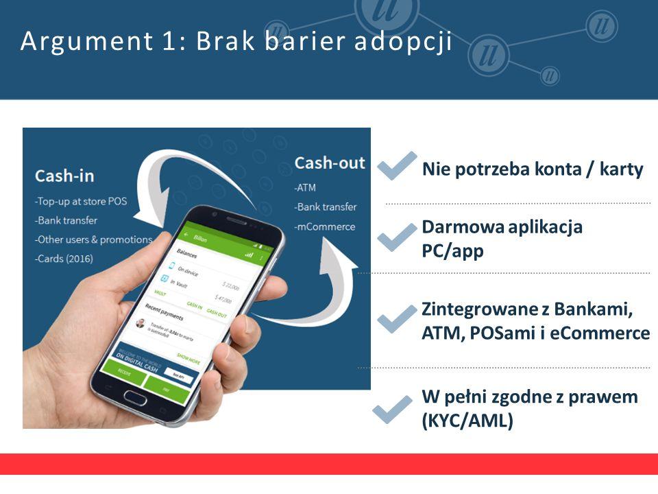 5 W pełni zgodne z prawem (KYC/AML) Nie potrzeba konta / karty Zintegrowane z Bankami, ATM, POSami i eCommerce Darmowa aplikacja PC/app Argument 1: Brak barier adopcji