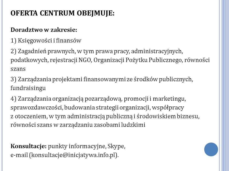 OFERTA CENTRUM OBEJMUJE: Doradztwo w zakresie: 1) Księgowości i finansów 2) Zagadnień prawnych, w tym prawa pracy, administracyjnych, podatkowych, rejestracji NGO, Organizacji Pożytku Publicznego, równości szans 3) Zarządzania projektami finansowanymi ze środków publicznych, fundraisingu 4) Zarządzania organizacją pozarządową, promocji i marketingu, sprawozdawczości, budowania strategii organizacji, współpracy z otoczeniem, w tym administracją publiczną i środowiskiem biznesu, równości szans w zarządzaniu zasobami ludzkimi Konsultacje: punkty informacyjne, Skype, e-mail (konsultacje@inicjatywa.info.pl).