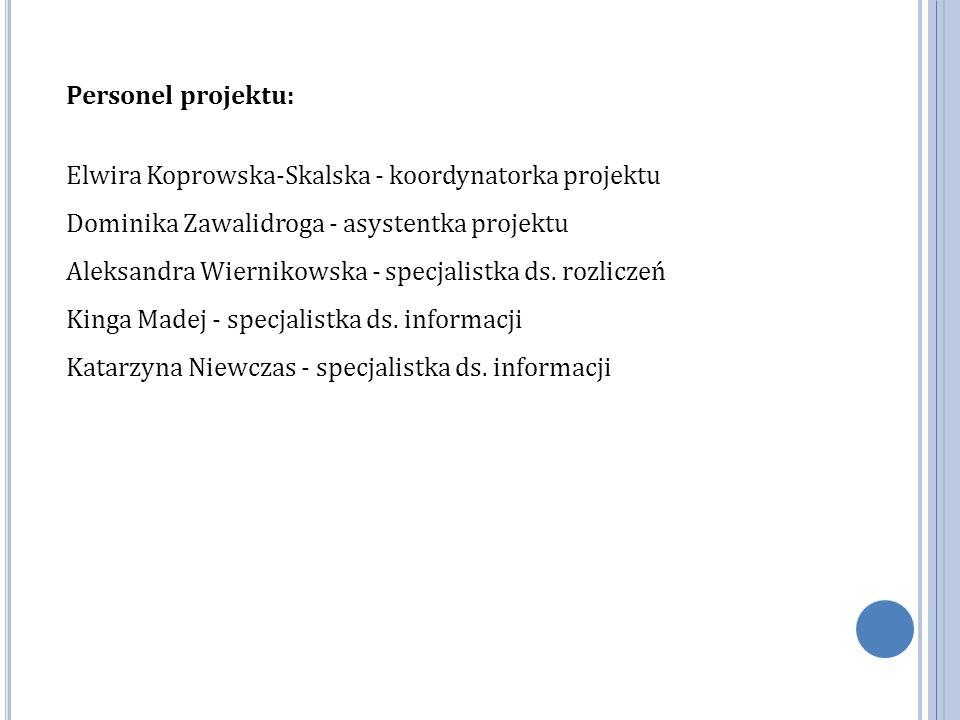 Personel projektu: Elwira Koprowska-Skalska - koordynatorka projektu Dominika Zawalidroga - asystentka projektu Aleksandra Wiernikowska - specjalistka ds.