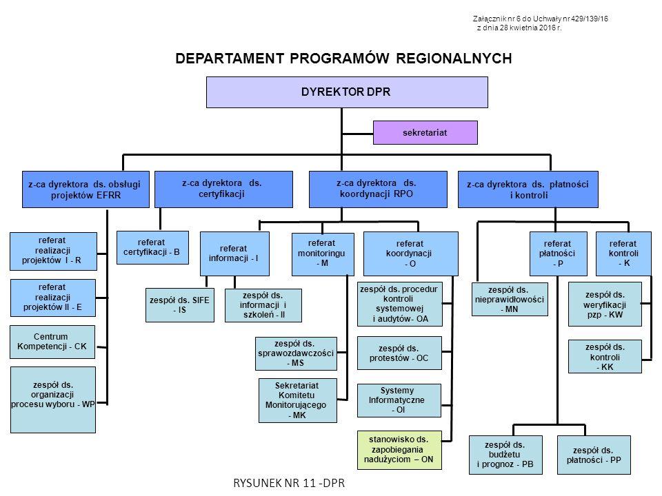 DEPARTAMENT PROGRAMÓW REGIONALNYCH DYREKTOR DPR z-ca dyrektora ds. płatności i kontroli zespół ds. SIFE - IS sekretariat referat kontroli - K z-ca dyr