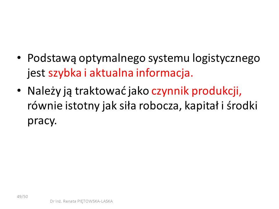 Podstawą optymalnego systemu logistycznego jest szybka i aktualna informacja. Należy ją traktować jako czynnik produkcji, równie istotny jak siła robo