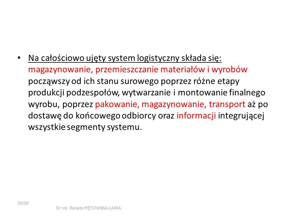 Na całościowo ujęty system logistyczny składa się: magazynowanie, przemieszczanie materiałów i wyrobów począwszy od ich stanu surowego poprzez różne e