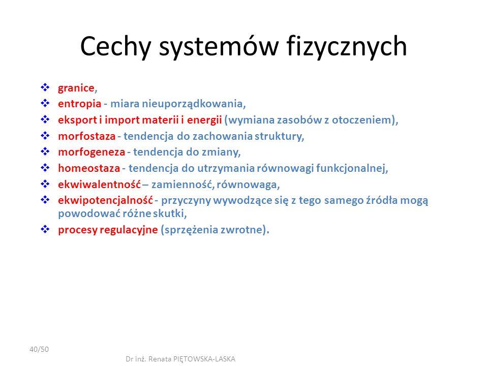 Cechy systemów fizycznych 40/50 Dr inż. Renata PIĘTOWSKA-LASKA  granice,  entropia - miara nieuporządkowania,  eksport i import materii i energii (