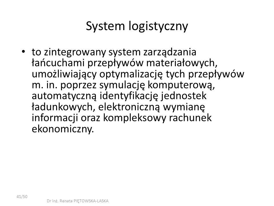 41/50 Dr inż. Renata PIĘTOWSKA-LASKA System logistyczny to zintegrowany system zarządzania łańcuchami przepływów materiałowych, umożliwiający optymali