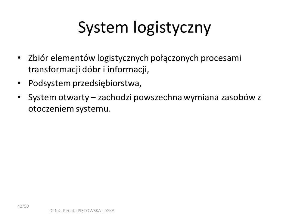 Klasyfikacja systemów logistycznych Ze względu na skalę i rodzaj faz przepływu strumieni rzeczowych i informacyjnych 43/50 Dr inż.