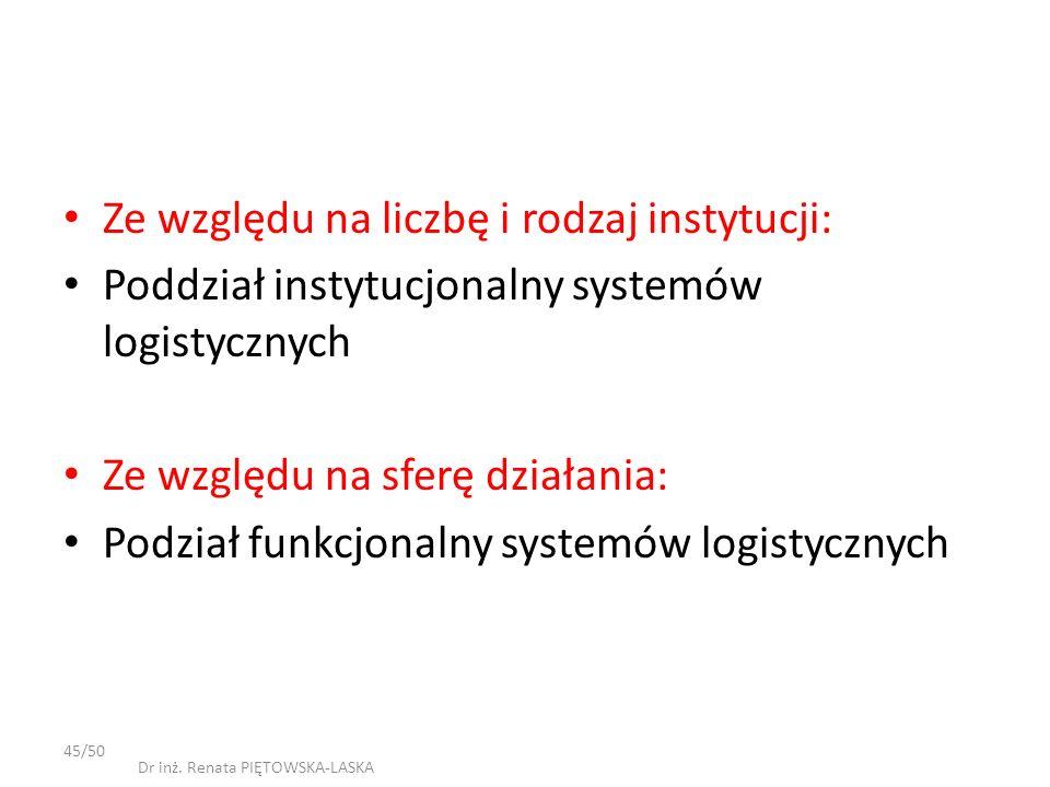 Ze względu na liczbę i rodzaj instytucji: Poddział instytucjonalny systemów logistycznych Ze względu na sferę działania: Podział funkcjonalny systemów logistycznych 45/50 Dr inż.