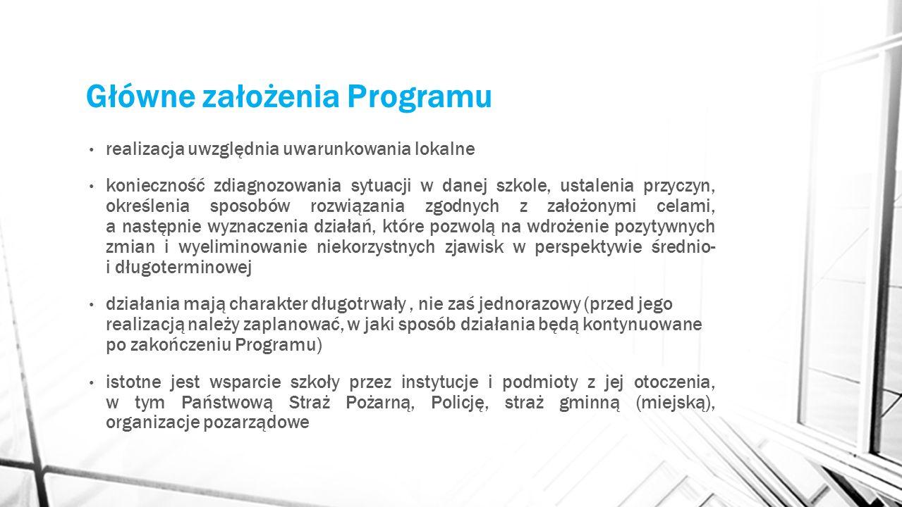 Główne założenia Programu realizacja uwzględnia uwarunkowania lokalne konieczność zdiagnozowania sytuacji w danej szkole, ustalenia przyczyn, określen