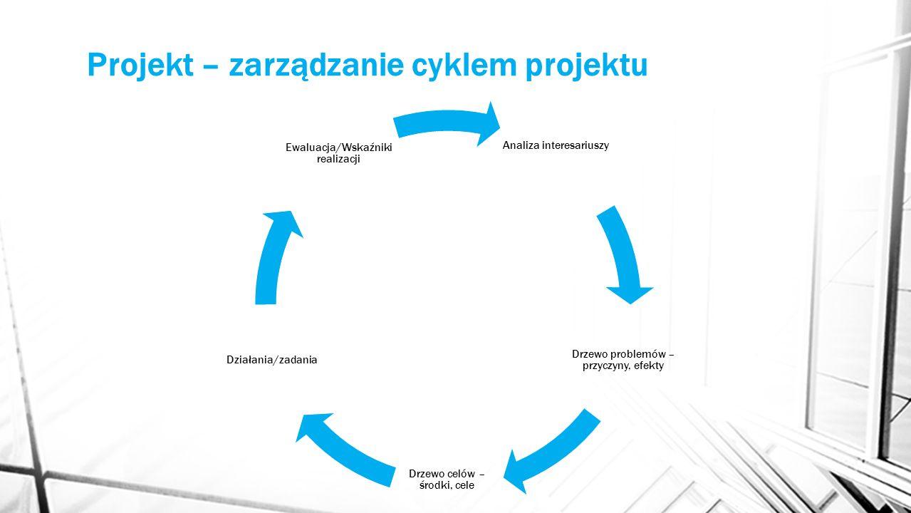 Projekt – zarządzanie cyklem projektu Analiza interesariuszy Drzewo problemów – przyczyny, efekty Drzewo celów – środki, cele Działania/zadania Ewaluacja/Wskaźniki realizacji