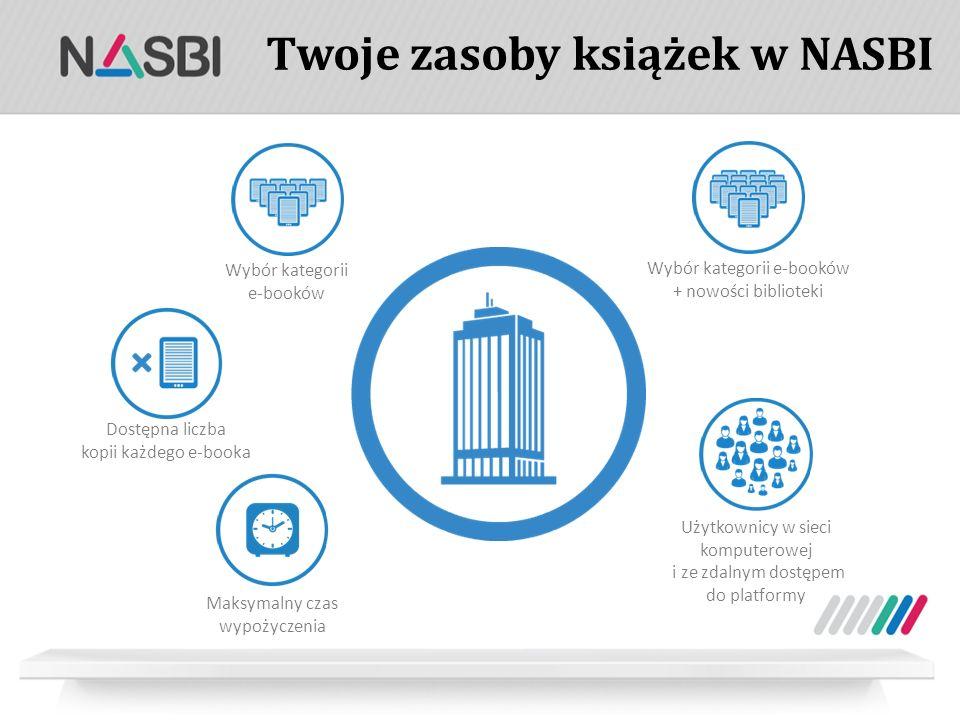 Twoje zasoby książek w NASBI Wybór kategorii e-booków + nowości biblioteki Użytkownicy w sieci komputerowej i ze zdalnym dostępem do platformy Maksymalny czas wypożyczenia Dostępna liczba kopii każdego e-booka