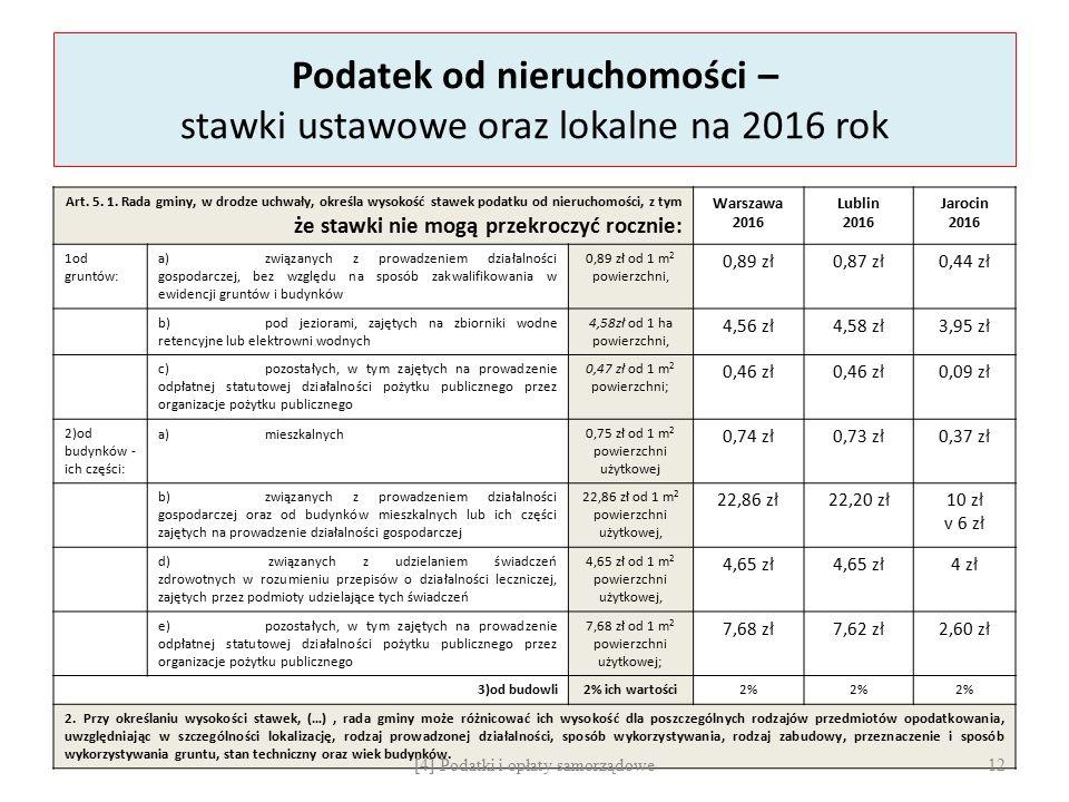 Podatek od nieruchomości – stawki ustawowe oraz lokalne na 2016 rok Art. 5. 1. Rada gminy, w drodze uchwały, określa wysokość stawek podatku od nieruc