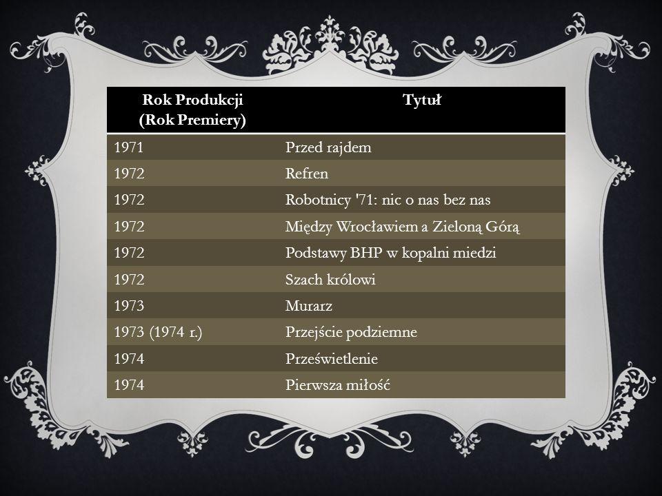 Rok Produkcji (Rok Premiery) Tytuł 1971Przed rajdem 1972Refren 1972Robotnicy 71: nic o nas bez nas 1972Między Wrocławiem a Zieloną Górą 1972Podstawy BHP w kopalni miedzi 1972Szach królowi 1973Murarz 1973 (1974 r.)Przejście podziemne 1974Prześwietlenie 1974Pierwsza miłość