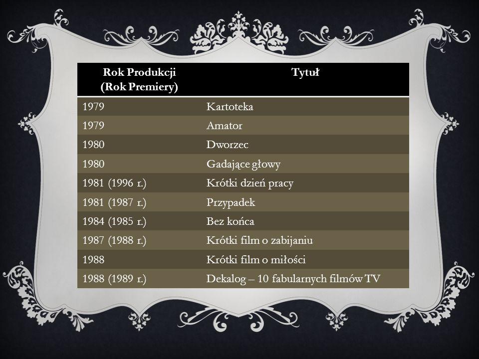 Rok Produkcji (Rok Premiery) Tytuł 1979Kartoteka 1979Amator 1980Dworzec 1980Gadające głowy 1981 (1996 r.)Krótki dzień pracy 1981 (1987 r.)Przypadek 1984 (1985 r.)Bez końca 1987 (1988 r.)Krótki film o zabijaniu 1988Krótki film o miłości 1988 (1989 r.)Dekalog – 10 fabularnych filmów TV