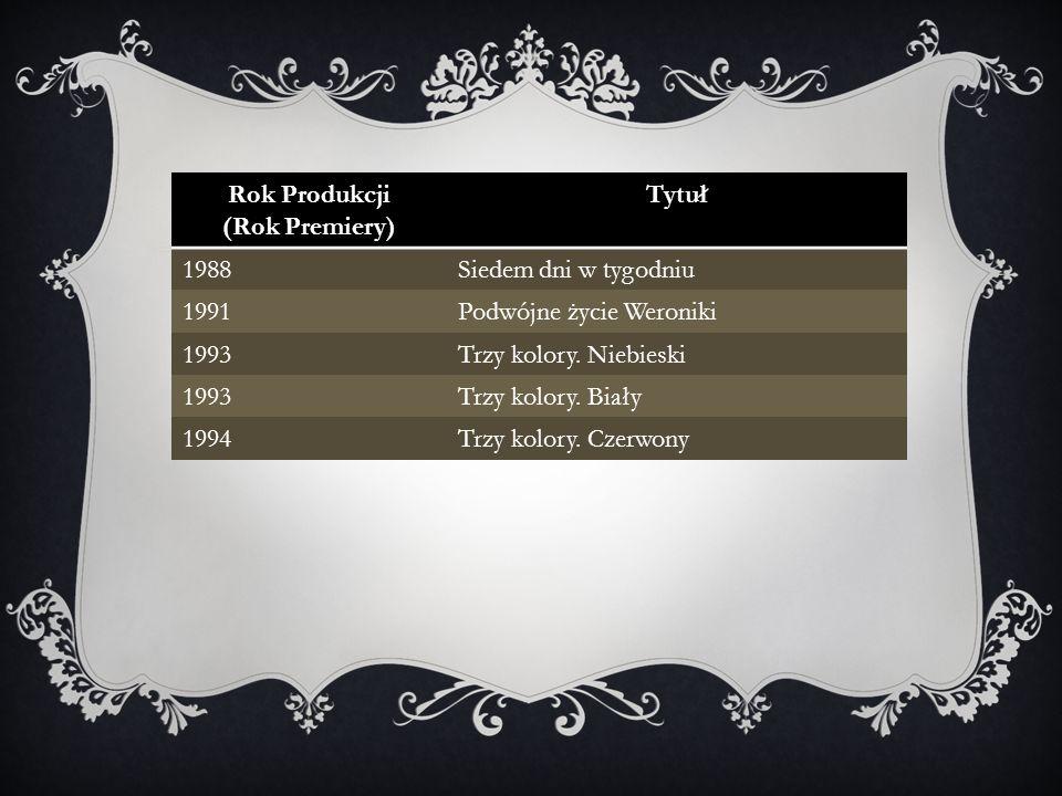 Rok Produkcji (Rok Premiery) Tytuł 1988Siedem dni w tygodniu 1991Podwójne życie Weroniki 1993Trzy kolory.