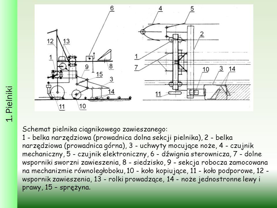 1. Pielniki Schemat pielnika ciągnikowego zawieszanego: 1 - belka narzędziowa (prowadnica dolna sekcji pielnika), 2 - belka narzędziowa (prowadnica gó