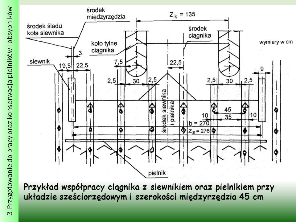 3. Przygotowanie do pracy oraz konserwacja pielników i obsypników Przykład współpracy ciągnika z siewnikiem oraz pielnikiem przy układzie sześciorzędo