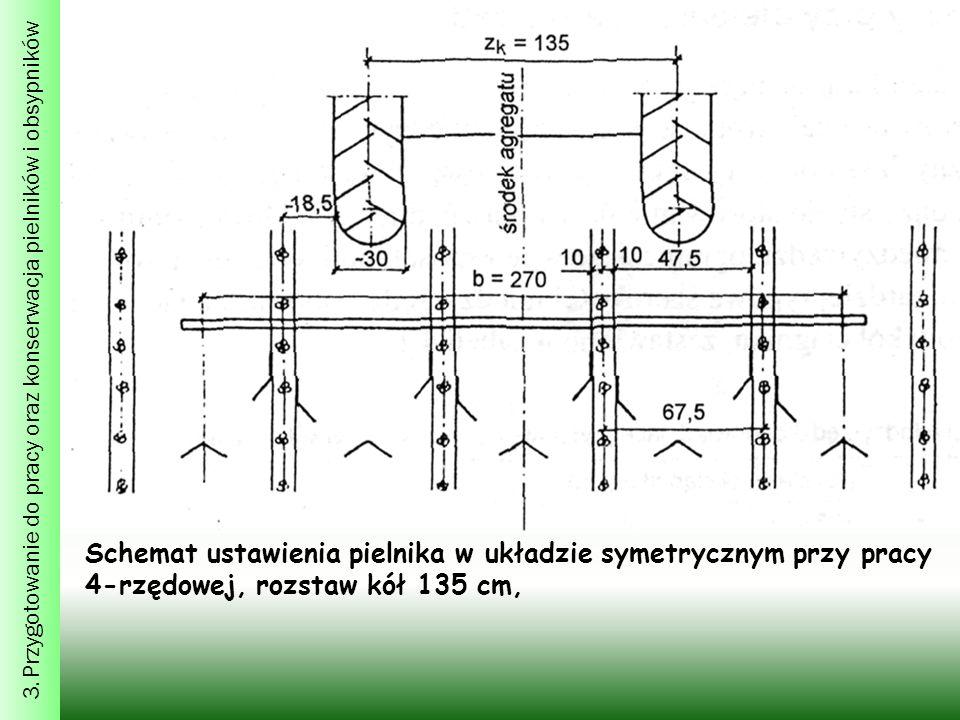 3. Przygotowanie do pracy oraz konserwacja pielników i obsypników Schemat ustawienia pielnika w układzie symetrycznym przy pracy 4-rzędowej, rozstaw k