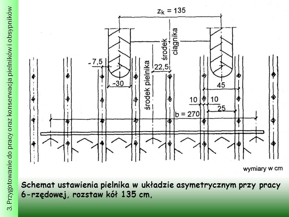 3. Przygotowanie do pracy oraz konserwacja pielników i obsypników Schemat ustawienia pielnika w układzie asymetrycznym przy pracy 6-rzędowej, rozstaw
