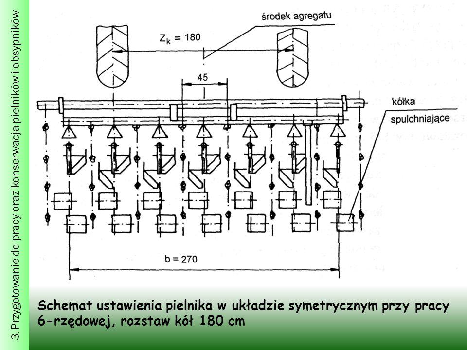 3. Przygotowanie do pracy oraz konserwacja pielników i obsypników Schemat ustawienia pielnika w układzie symetrycznym przy pracy 6-rzędowej, rozstaw k