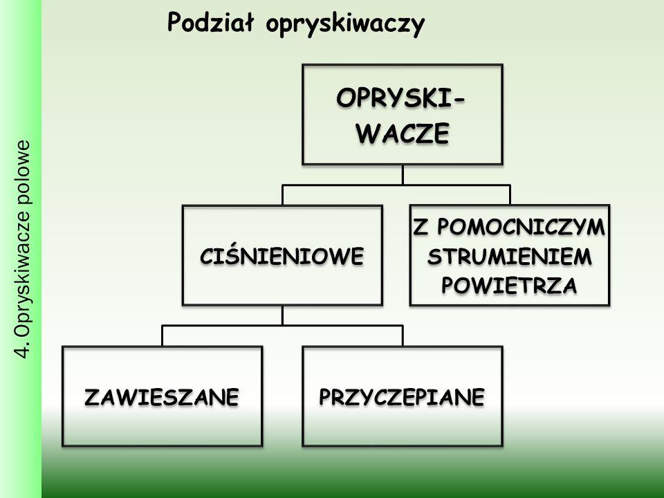 Podział opryskiwaczy OPRYSKI- WACZE CIŚNIENIOWE ZAWIESZANEPRZYCZEPIANE Z POMOCNICZYM STRUMIENIEM POWIETRZA 4.