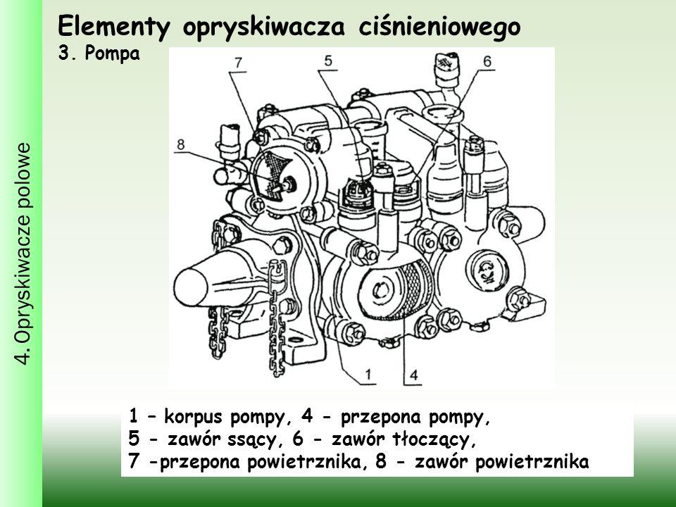Elementy opryskiwacza ciśnieniowego 3.