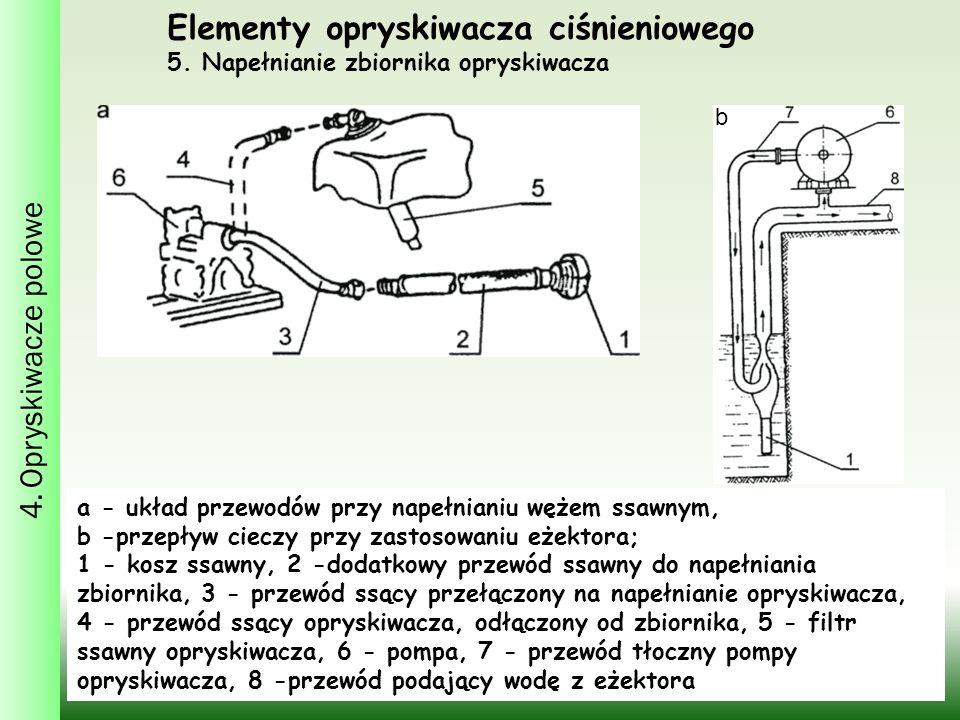 Elementy opryskiwacza ciśnieniowego 5.
