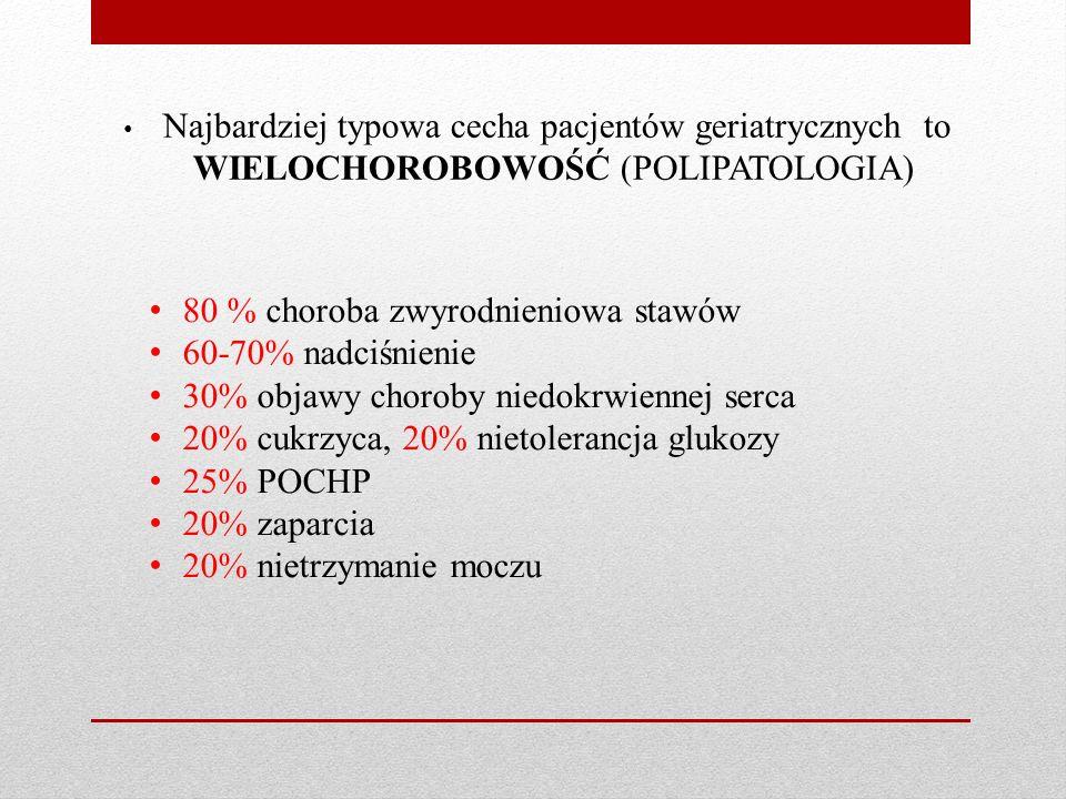 Najbardziej typowa cecha pacjentów geriatrycznych to WIELOCHOROBOWOŚĆ (POLIPATOLOGIA) 80 % choroba zwyrodnieniowa stawów 60-70% nadciśnienie 30% objaw