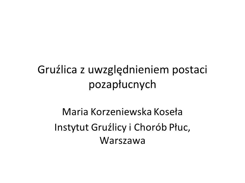 Gruźlica z uwzględnieniem postaci pozapłucnych Maria Korzeniewska Koseła Instytut Gruźlicy i Chorób Płuc, Warszawa
