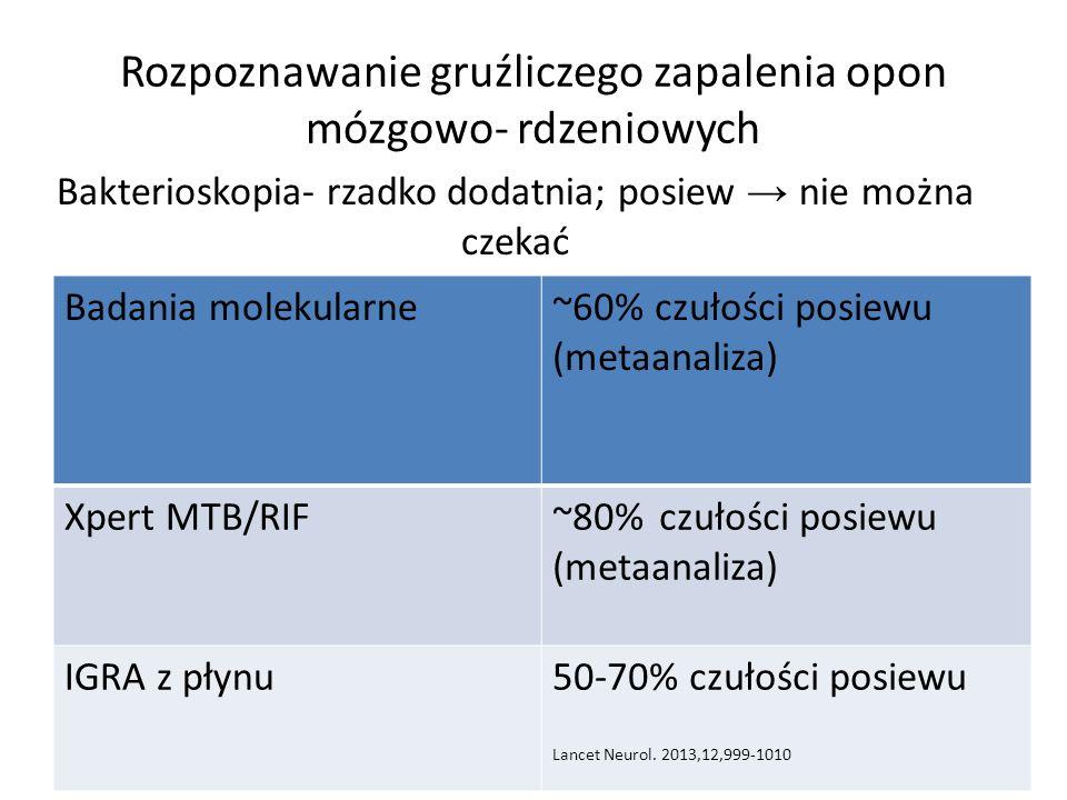 Rozpoznawanie gruźliczego zapalenia opon mózgowo- rdzeniowych Bakterioskopia- rzadko dodatnia; posiew → nie można czekać Badania molekularne~60% czułości posiewu (metaanaliza) Xpert MTB/RIF~80%czułości posiewu (metaanaliza) IGRA z płynu50-70% czułości posiewu Lancet Neurol.