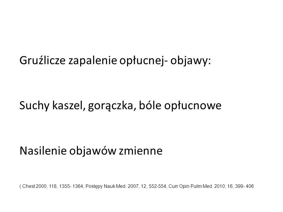 Gruźlicze zapalenie opłucnej- objawy: Suchy kaszel, gorączka, bóle opłucnowe Nasilenie objawów zmienne ( Chest 2000, 118, 1355- 1364; Postępy Nauk Med.