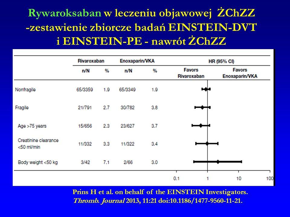 Rywaroksaban w leczeniu objawowej ŻChZZ -zestawienie zbiorcze badań EINSTEIN-DVT i EINSTEIN-PE - nawrót ŻChZZ Prins H et al. on behalf of the EINSTEIN