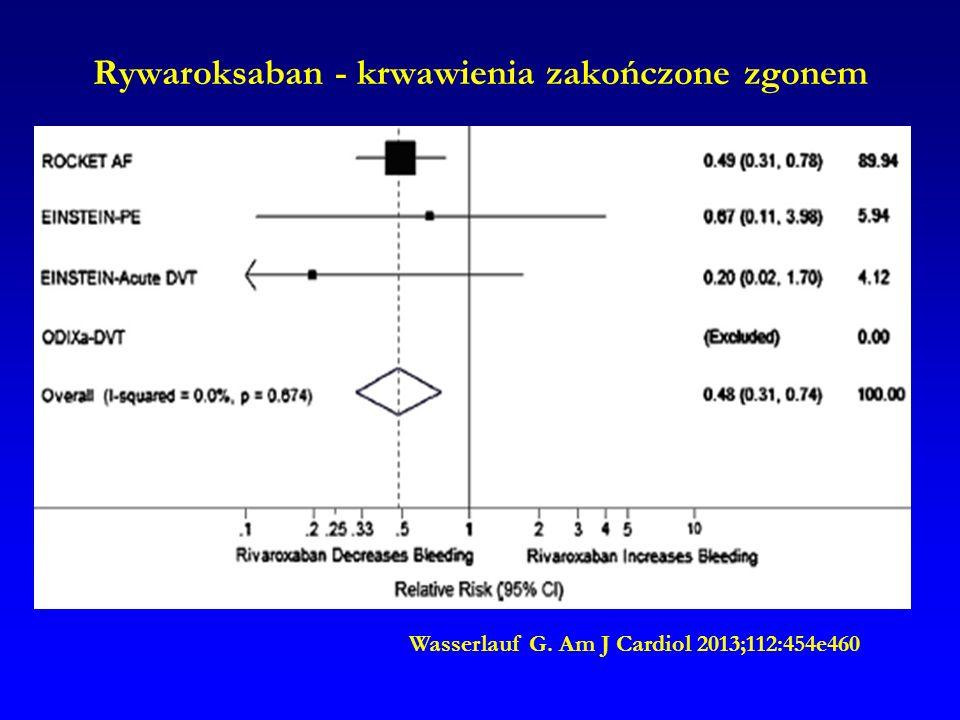 Rywaroksaban - krwawienia zakończone zgonem Wasserlauf G. Am J Cardiol 2013;112:454e460