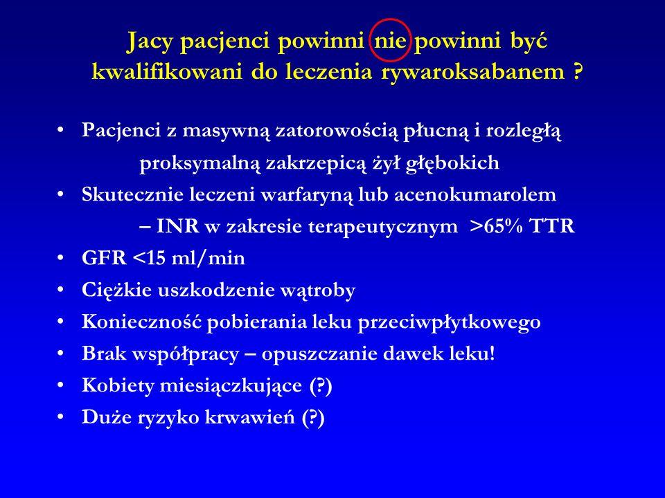 Jacy pacjenci powinni nie powinni być kwalifikowani do leczenia rywaroksabanem ? Pacjenci z masywną zatorowością płucną i rozległą proksymalną zakrzep