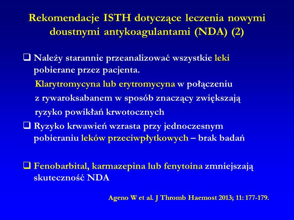 Rekomendacje ISTH dotyczące leczenia nowymi doustnymi antykoagulantami (NDA) (2)  Należy starannie przeanalizować wszystkie leki pobierane przez pacj