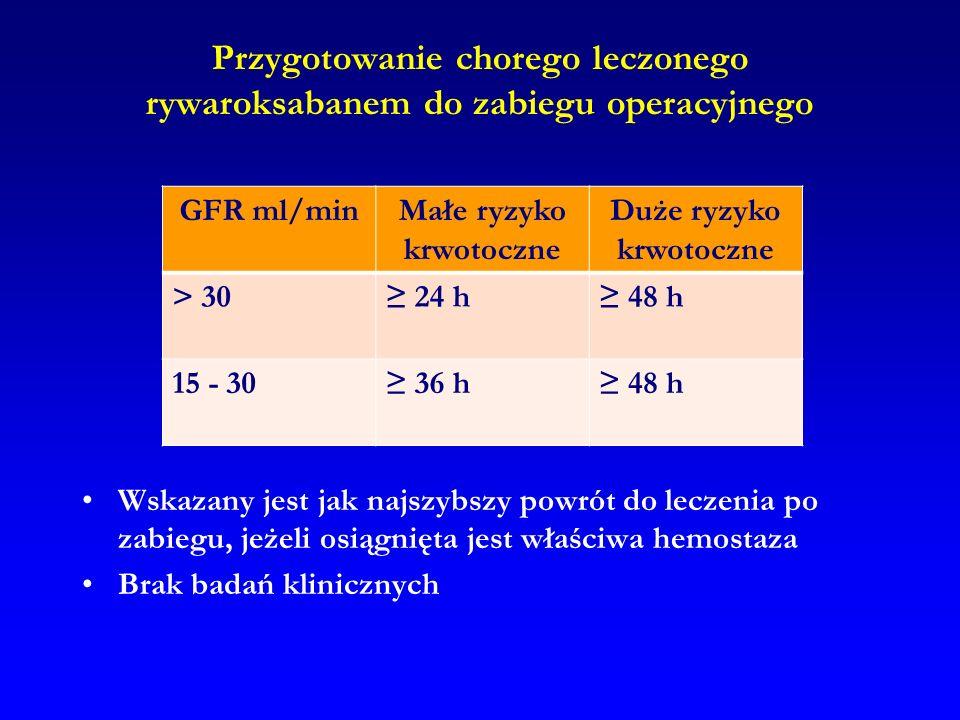Przygotowanie chorego leczonego rywaroksabanem do zabiegu operacyjnego Wskazany jest jak najszybszy powrót do leczenia po zabiegu, jeżeli osiągnięta j