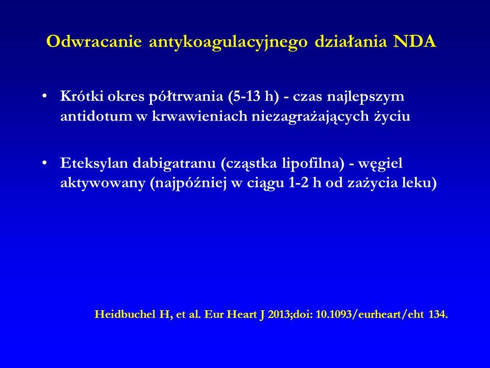 Odwracanie antykoagulacyjnego działania NDA Krótki okres półtrwania (5-13 h) - czas najlepszym antidotum w krwawieniach niezagrażających życiu Eteksyl