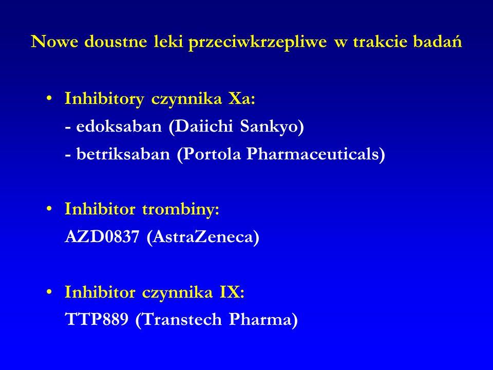Nowe doustne leki przeciwkrzepliwe w trakcie badań Inhibitory czynnika Xa: - edoksaban (Daiichi Sankyo) - betriksaban (Portola Pharmaceuticals) Inhibi