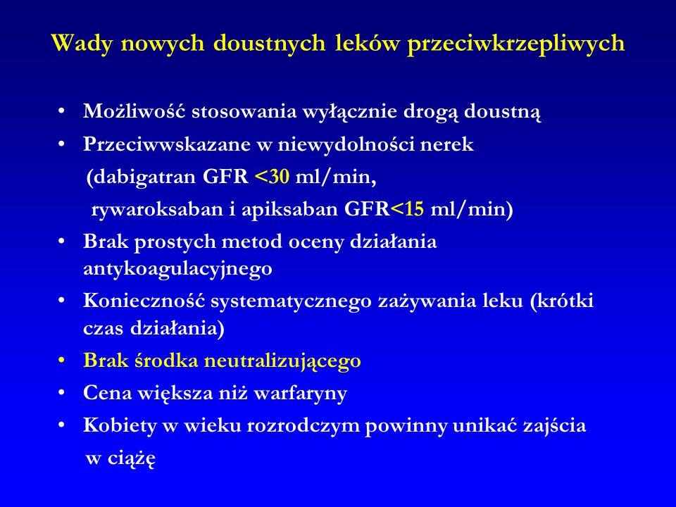 Wady nowych doustnych leków przeciwkrzepliwych Możliwość stosowania wyłącznie drogą doustną Przeciwwskazane w niewydolności nerek (dabigatran GFR <30