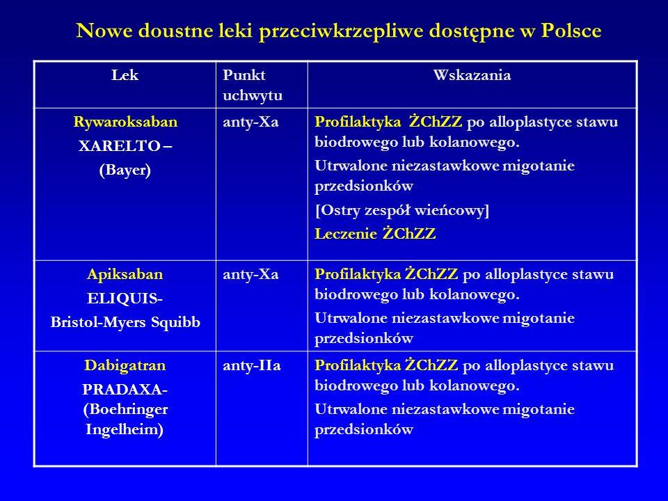 Nowe doustne leki przeciwkrzepliwe dostępne w Polsce LekPunkt uchwytu Wskazania Rywaroksaban XARELTO – (Bayer) anty-XaProfilaktyka ŻChZZ po alloplasty