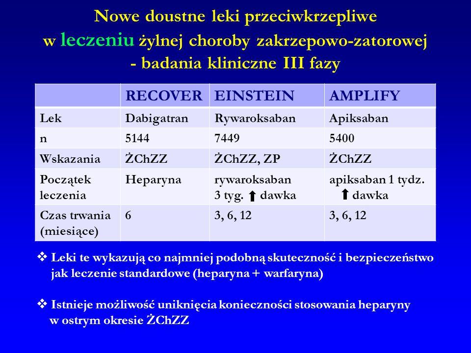 Nowe doustne leki przeciwkrzepliwe w leczeniu żylnej choroby zakrzepowo-zatorowej - badania kliniczne III fazy RECOVEREINSTEINAMPLIFY LekDabigatranRyw