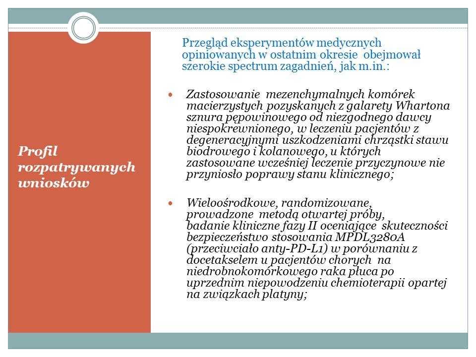 Profil rozpatrywanych wniosków Przegląd eksperymentów medycznych opiniowanych w ostatnim okresie obejmował szerokie spectrum zagadnień, jak m.in.: Zas