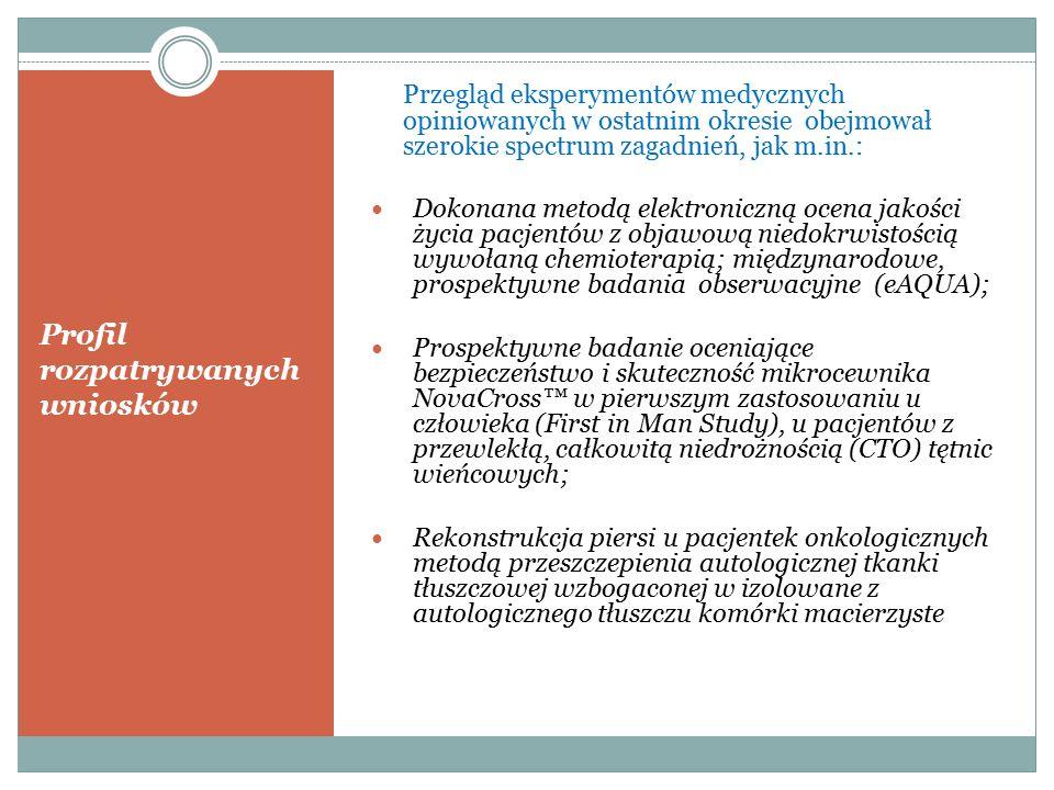 Profil rozpatrywanych wniosków Przegląd eksperymentów medycznych opiniowanych w ostatnim okresie obejmował szerokie spectrum zagadnień, jak m.in.: Dokonana metodą elektroniczną ocena jakości życia pacjentów z objawową niedokrwistością wywołaną chemioterapią; międzynarodowe, prospektywne badania obserwacyjne (eAQUA); Prospektywne badanie oceniające bezpieczeństwo i skuteczność mikrocewnika NovaCross™ w pierwszym zastosowaniu u człowieka (First in Man Study), u pacjentów z przewlekłą, całkowitą niedrożnością (CTO) tętnic wieńcowych; Rekonstrukcja piersi u pacjentek onkologicznych metodą przeszczepienia autologicznej tkanki tłuszczowej wzbogaconej w izolowane z autologicznego tłuszczu komórki macierzyste