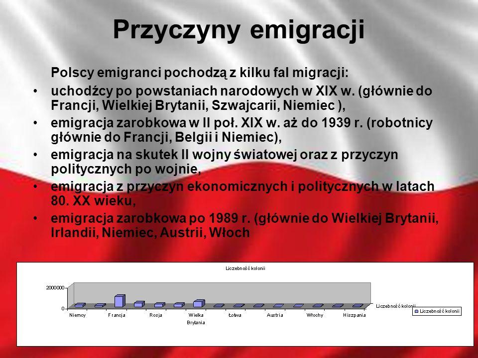 Przyczyny emigracji Polscy emigranci pochodzą z kilku fal migracji: uchodźcy po powstaniach narodowych w XIX w. (głównie do Francji, Wielkiej Brytanii