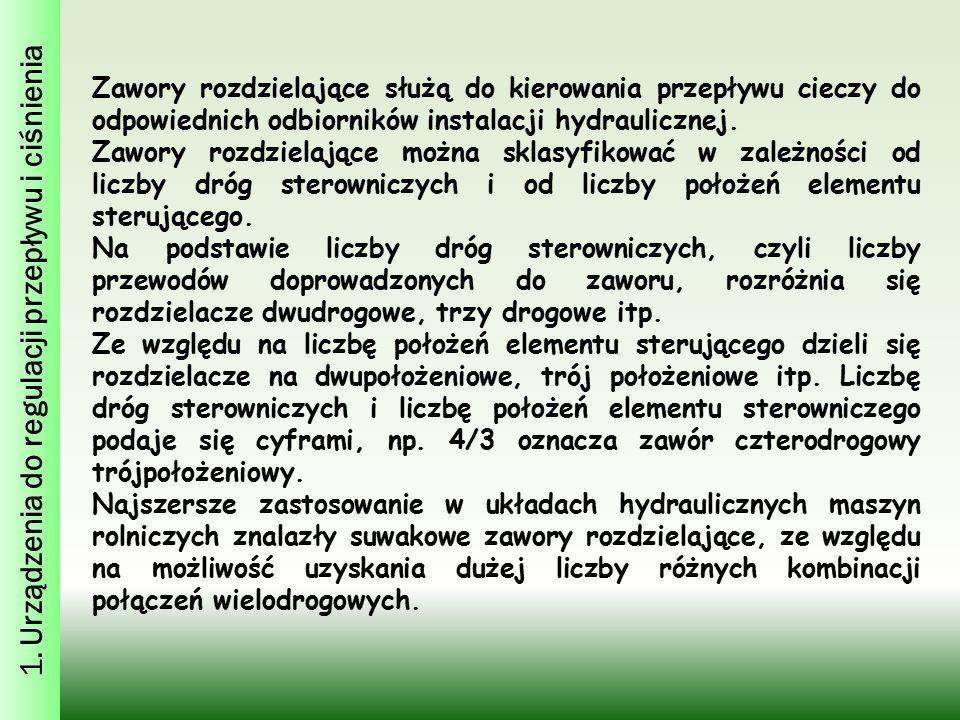 Symbole graficzne podano za: A.Lisowski: Mechanizacja rolnictwa, Hortpress Sp.